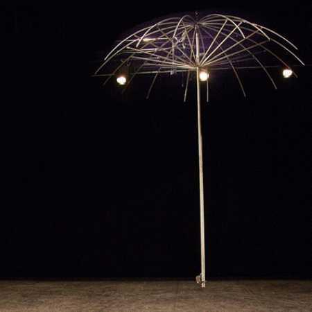 Fear of Umbrellas