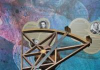 Jak se měří svět / Astronomické a zeměměřické přístroje