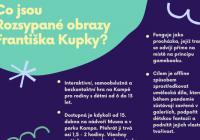 Rozsypané obrazy Františka Kupky